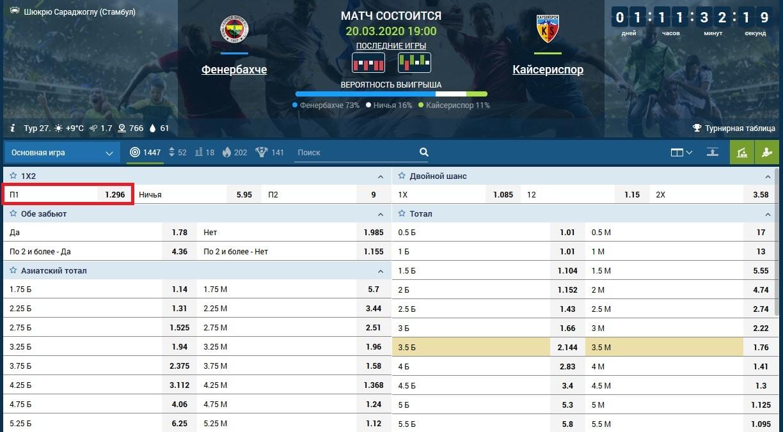 матч «Фенербахче» - «Кайсериспор»