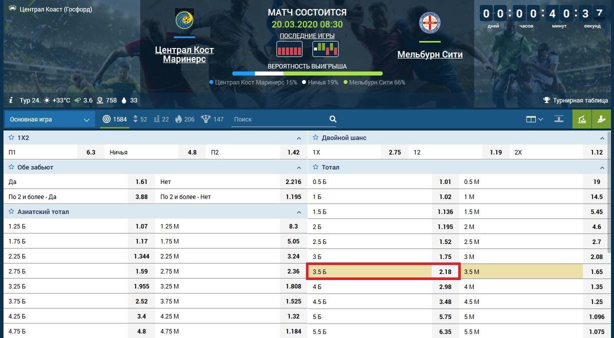 матч «Централ Кост Маринерс» - «Мельбурн Сити»