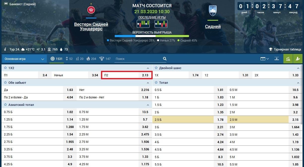 матч «Вестерн Сидней Уондерерс» - «Сидней»