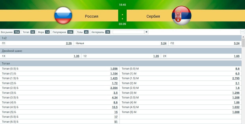 матч сборных России и Сербии