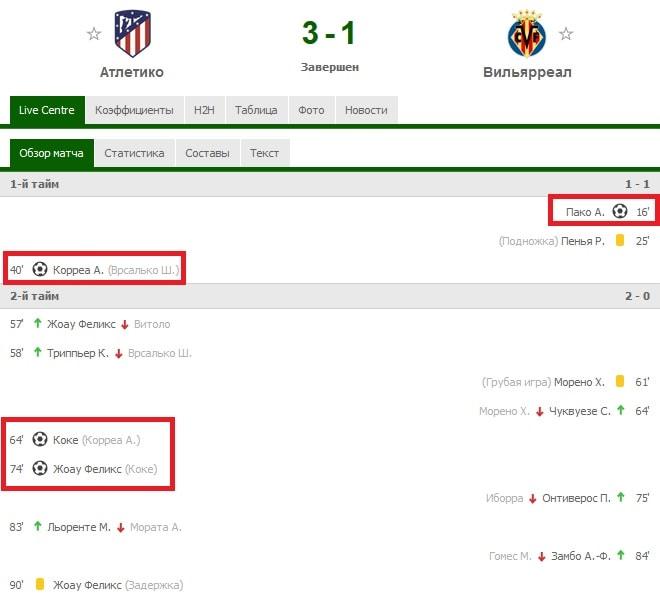 матч «Атлетико» М – «Вильярреал»