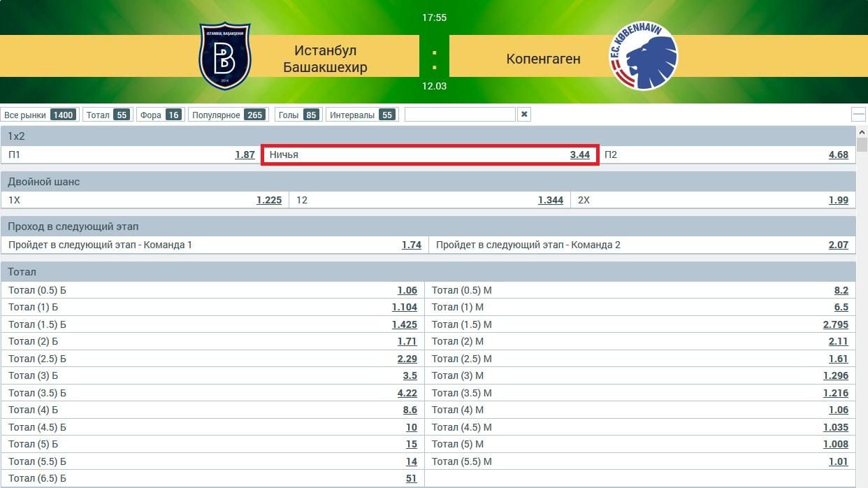 матч «Истанбул Башакшехир» - «Копенгаген»